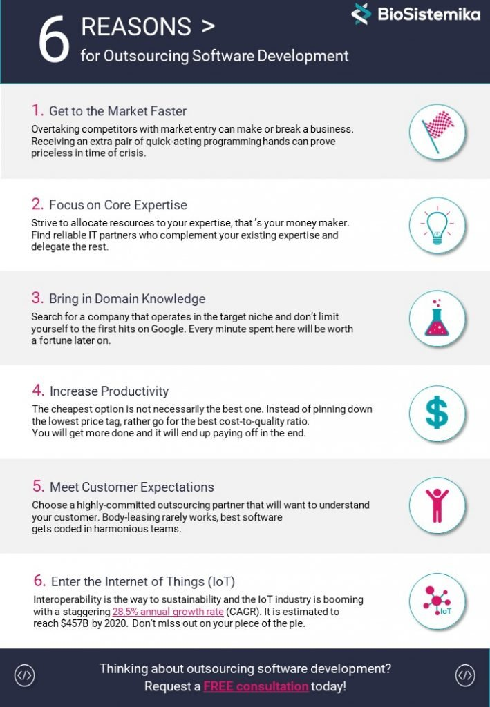 6 reasons for outsourcing SWD Infographic